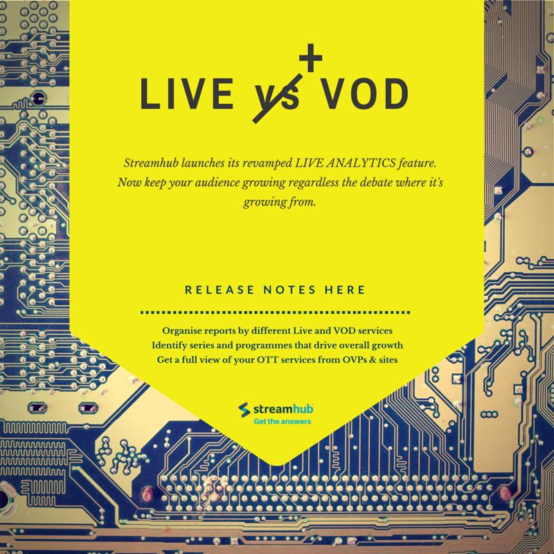 Live vs+ VOD